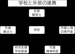 tokubetsushien